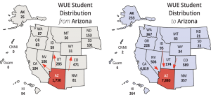 WICHE maps highlighting Arizona student migration