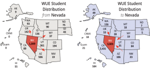 WICHE maps highlighting Nevada student migration
