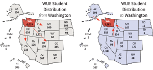 WICHE maps highlighting Washington student migration